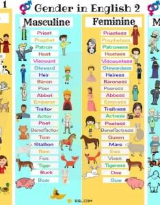 Gender of nouns useful masculine and feminine list also    rh esl