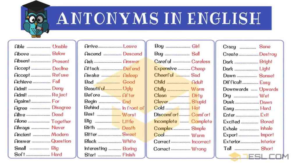medium resolution of 300+ Opposites (Antonyms) from A-Z with Great Examples • 7ESL