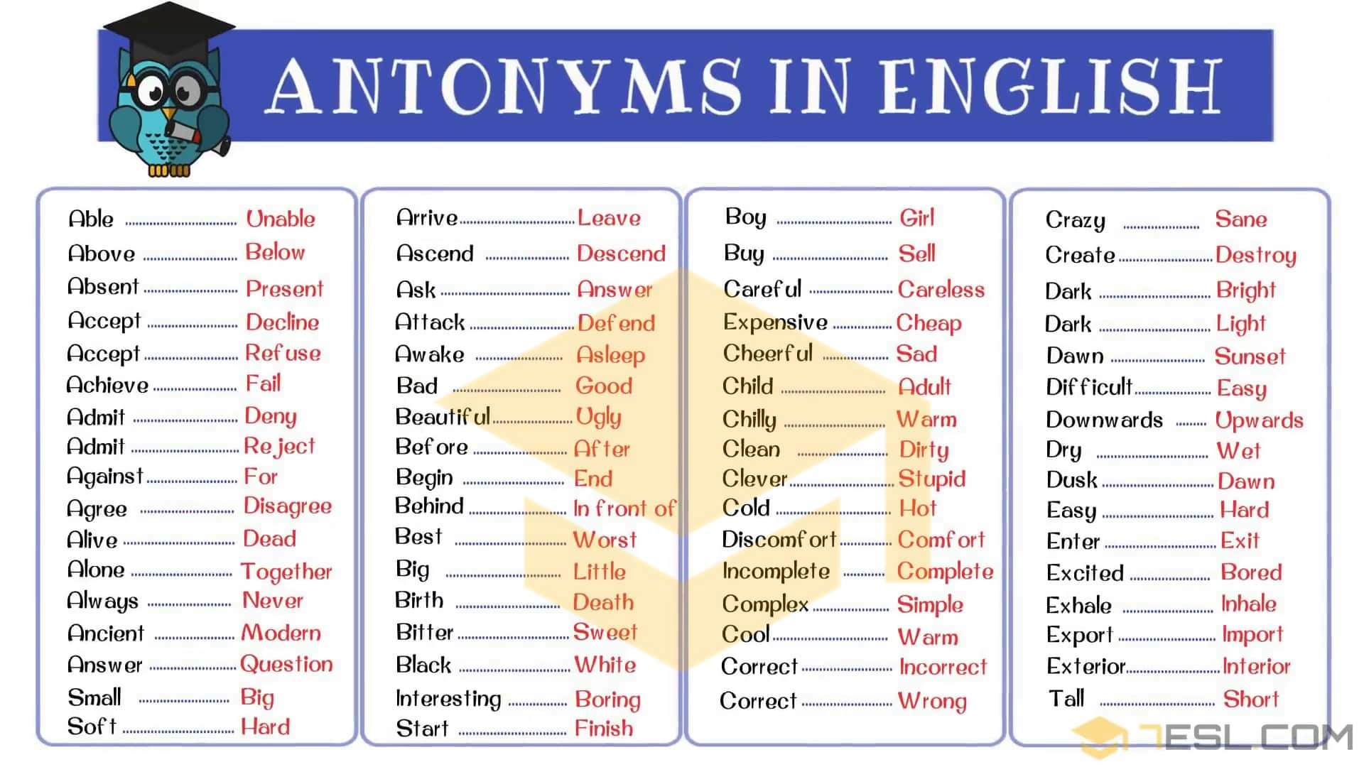 hight resolution of 300+ Opposites (Antonyms) from A-Z with Great Examples • 7ESL
