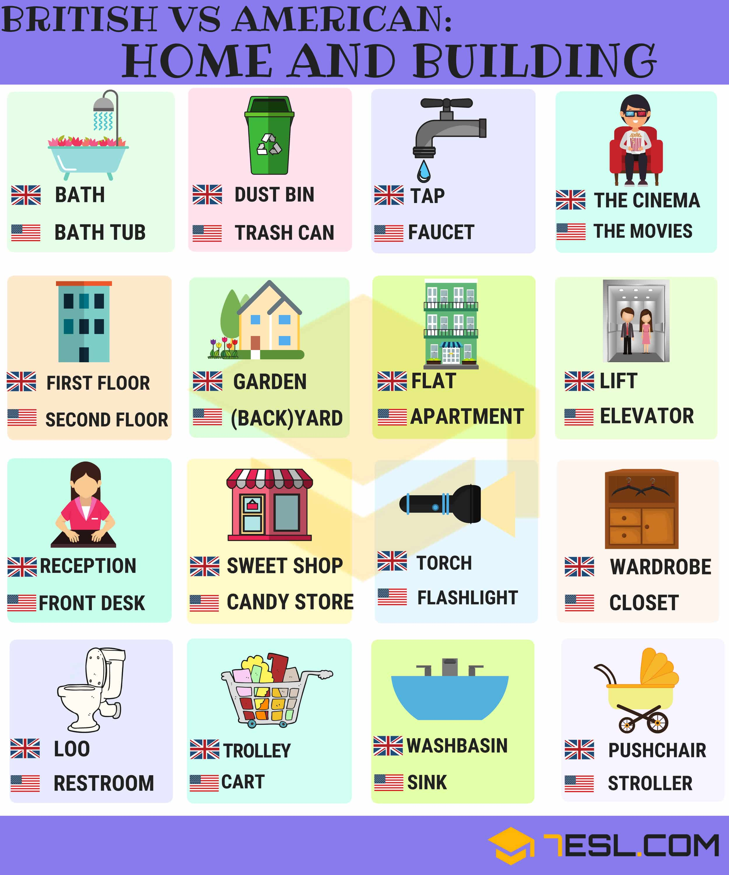 British And American English 200 Differences Illustrated