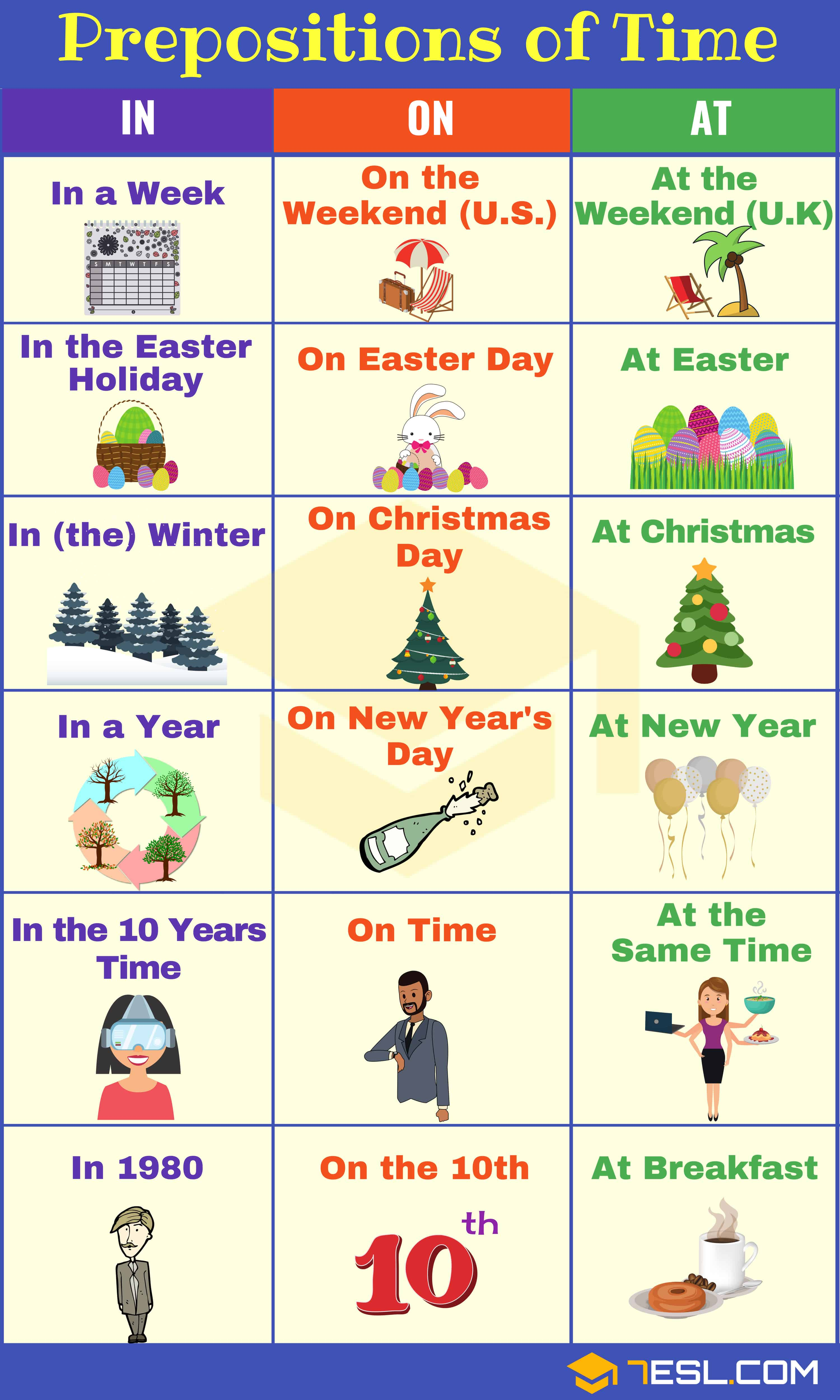 How To Use Prepositions Of Time At In On Correctly In