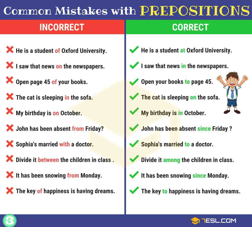 medium resolution of Preposition Errors: 130+ Common MISTAKES With PREPOSITIONS • 7ESL