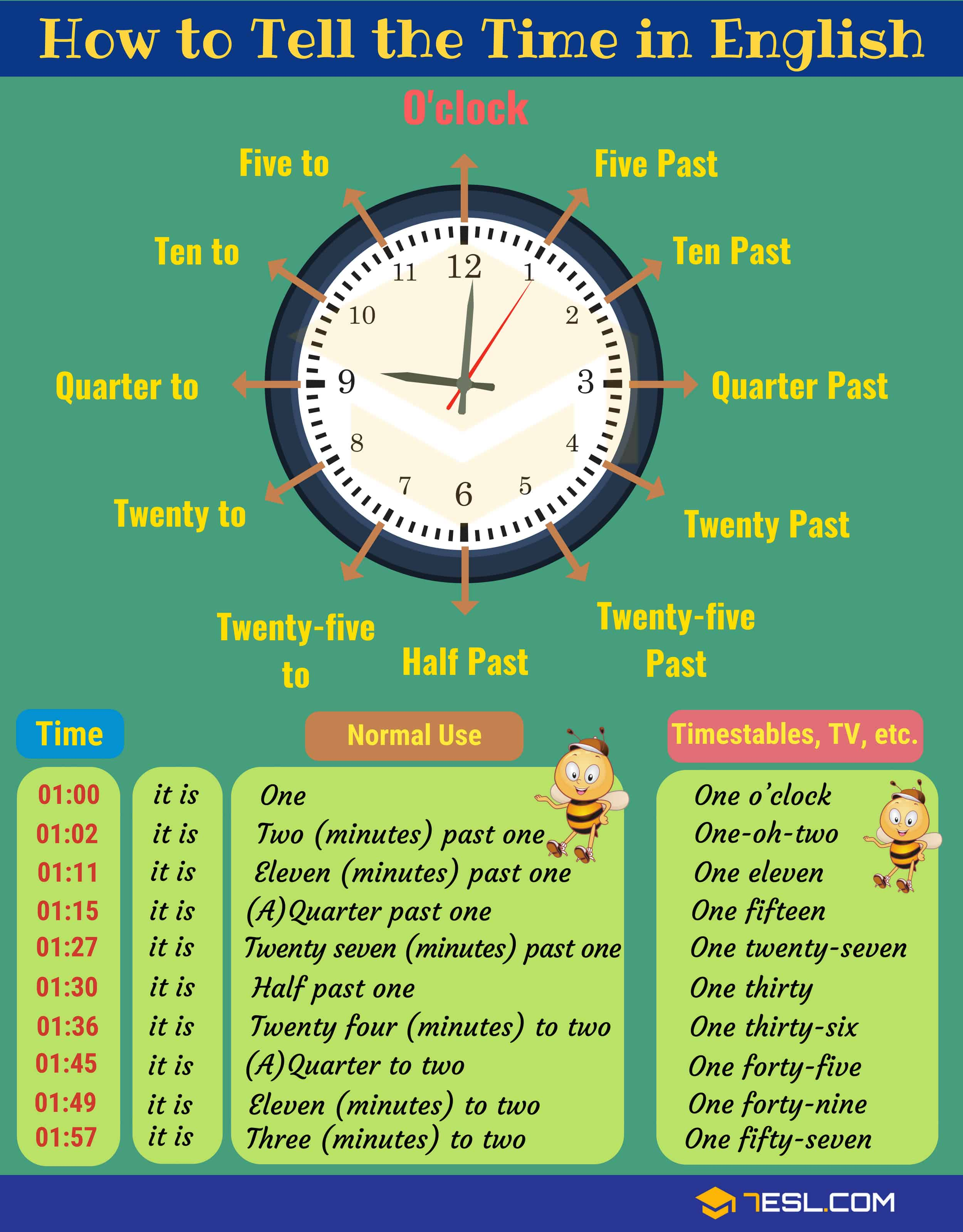 Learn How To Tell The Time Properly In English