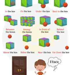 Prepositions with Pictures: Useful Prepositions for Kids • 7ESL [ 4740 x 2999 Pixel ]