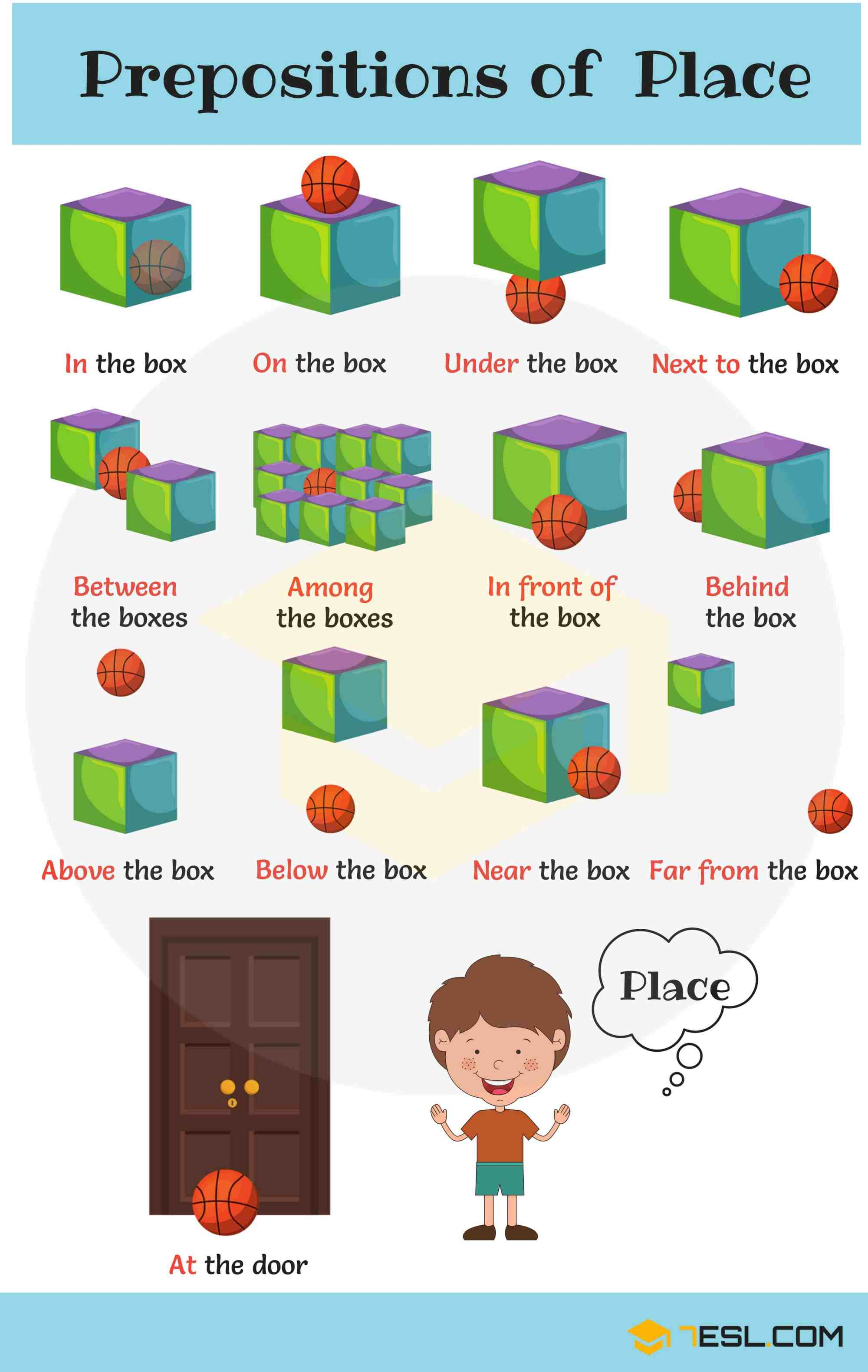 hight resolution of Prepositions with Pictures: Useful Prepositions for Kids • 7ESL