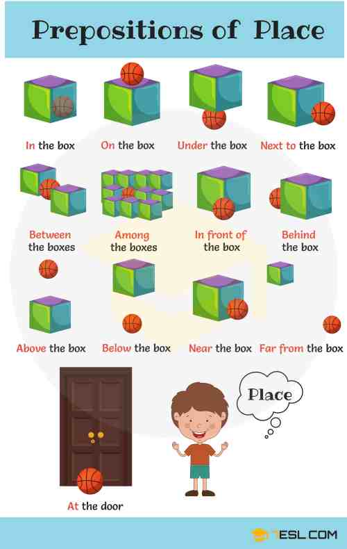 small resolution of Prepositions with Pictures: Useful Prepositions for Kids • 7ESL