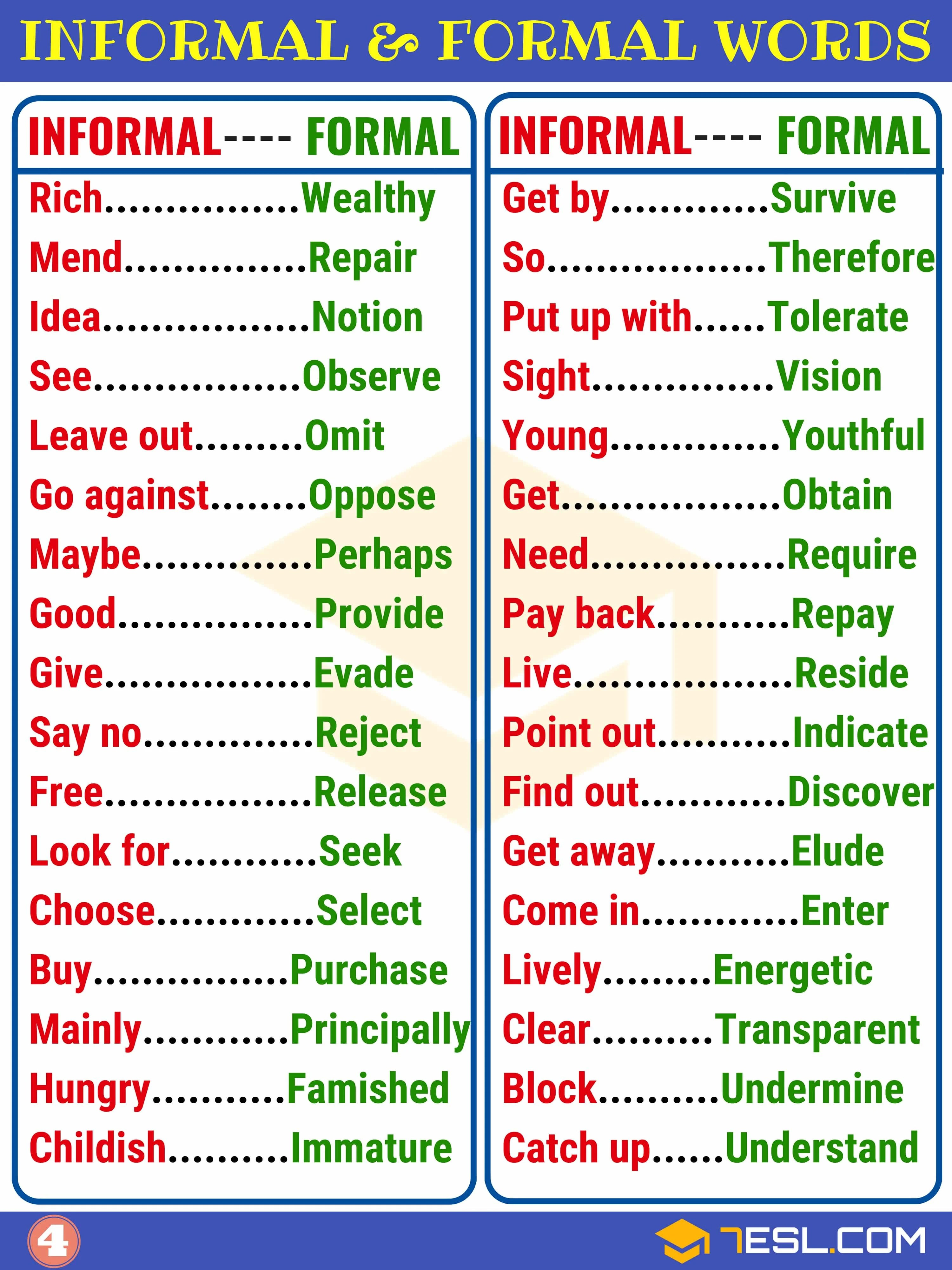 400 Useful Formal And Informal Words In English