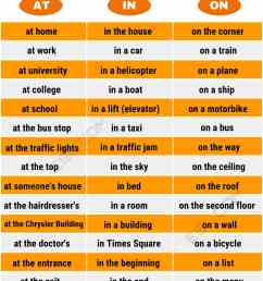 Prepositions: A Complete Grammar Guide (with Preposition Examples) • 7ESL [ 2000 x 1500 Pixel ]