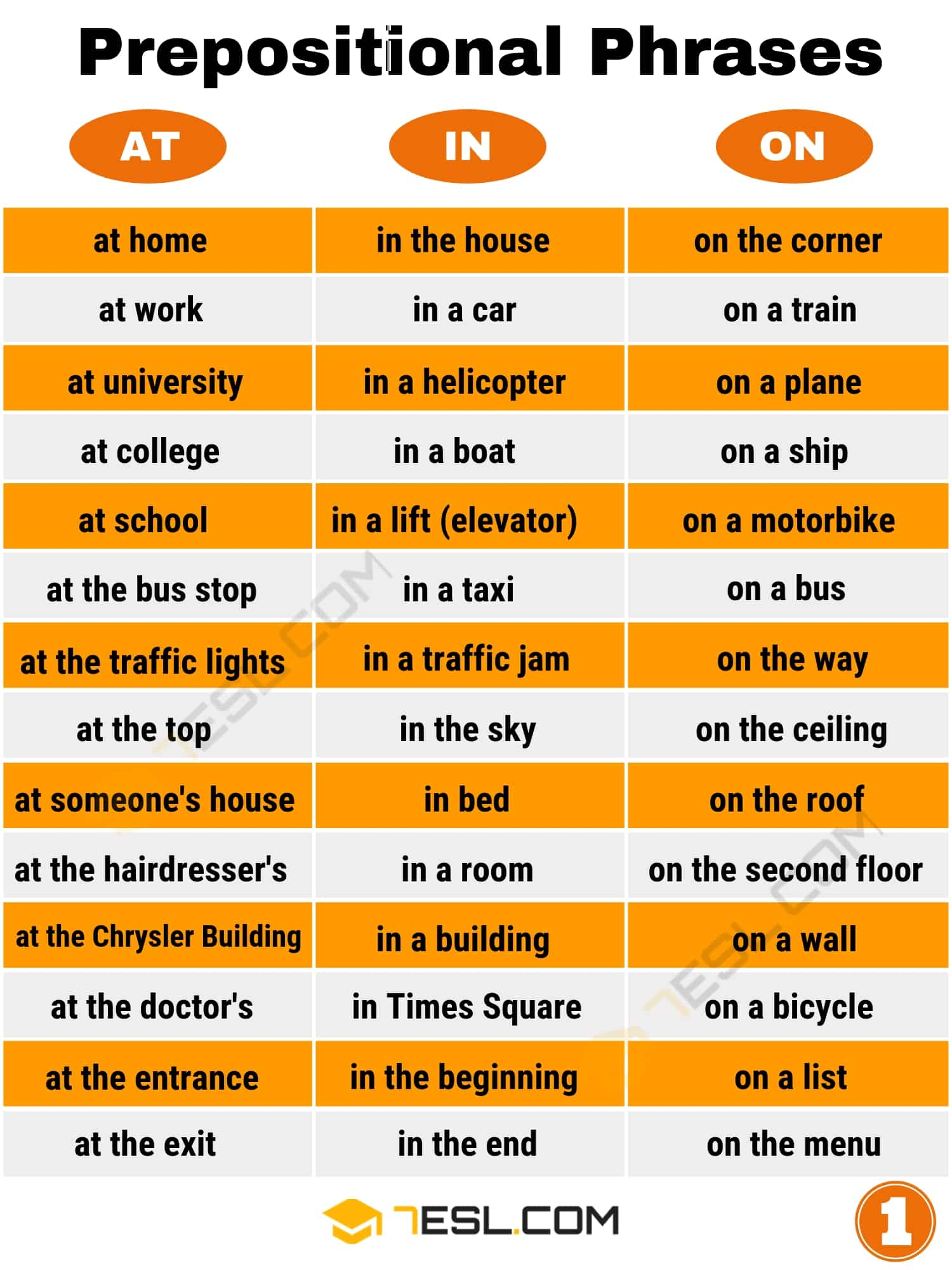 hight resolution of Prepositions: A Complete Grammar Guide (with Preposition Examples) • 7ESL