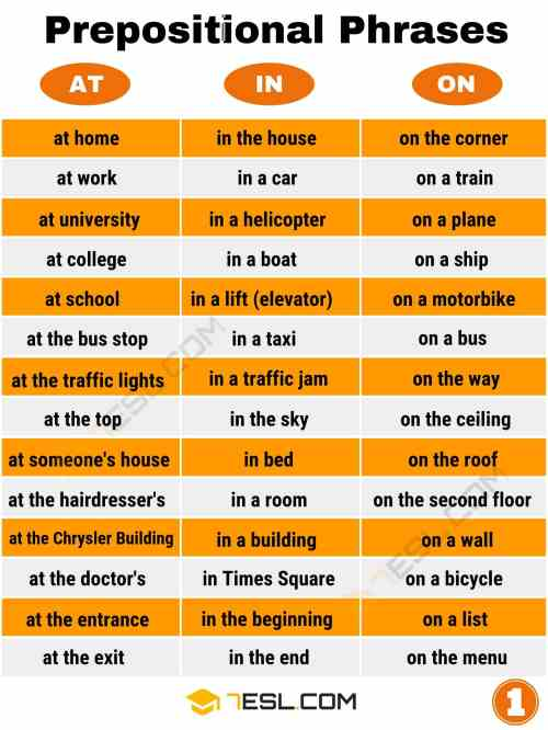 small resolution of Prepositions: A Complete Grammar Guide (with Preposition Examples) • 7ESL