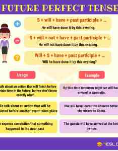 Verb tenses table of english with rules and examples also    rh esl