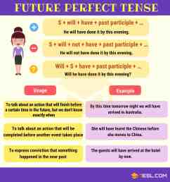 Verb Tenses: How to Use The 12 English Tenses with Useful Tenses Chart •  7ESL [ 3057 x 2800 Pixel ]