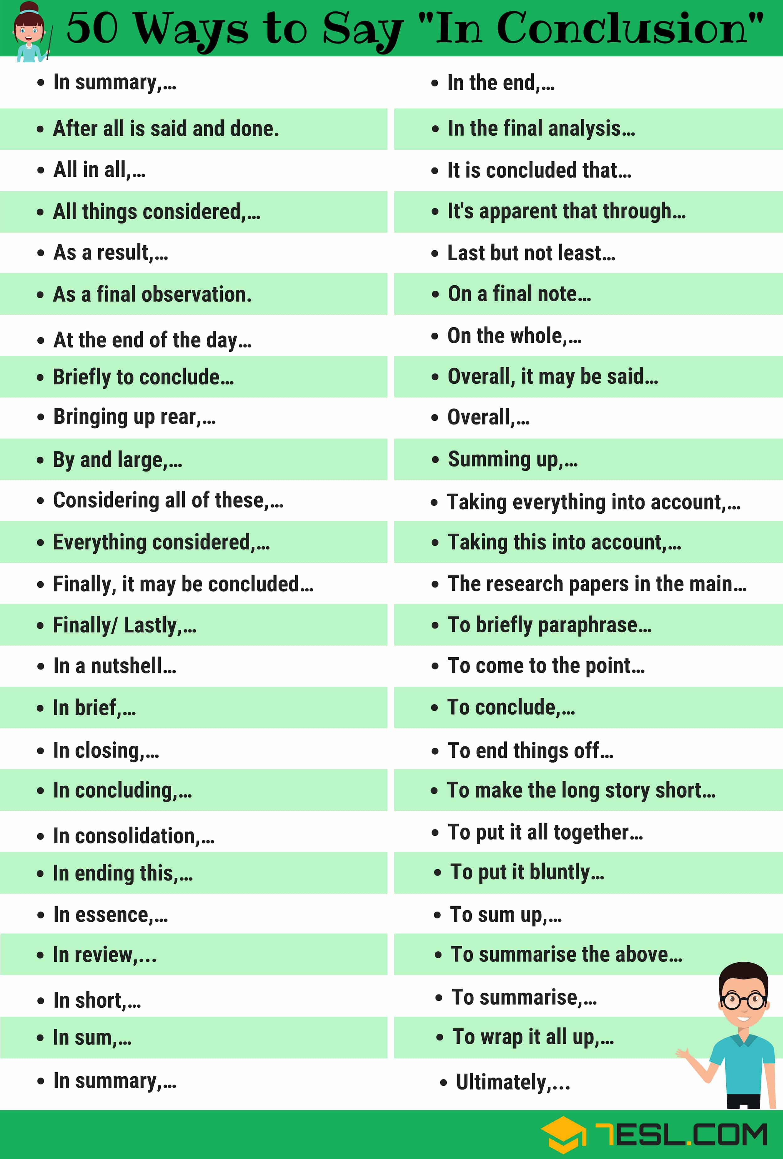 In Conclusion Synonym 50 Other Ways to Say IN CONCLUSION