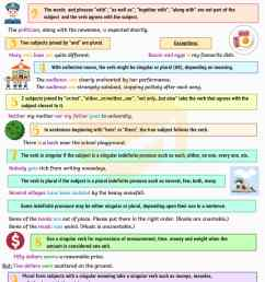 Subject Verb Agreement Rules and Useful Examples • 7ESL [ 3000 x 2000 Pixel ]