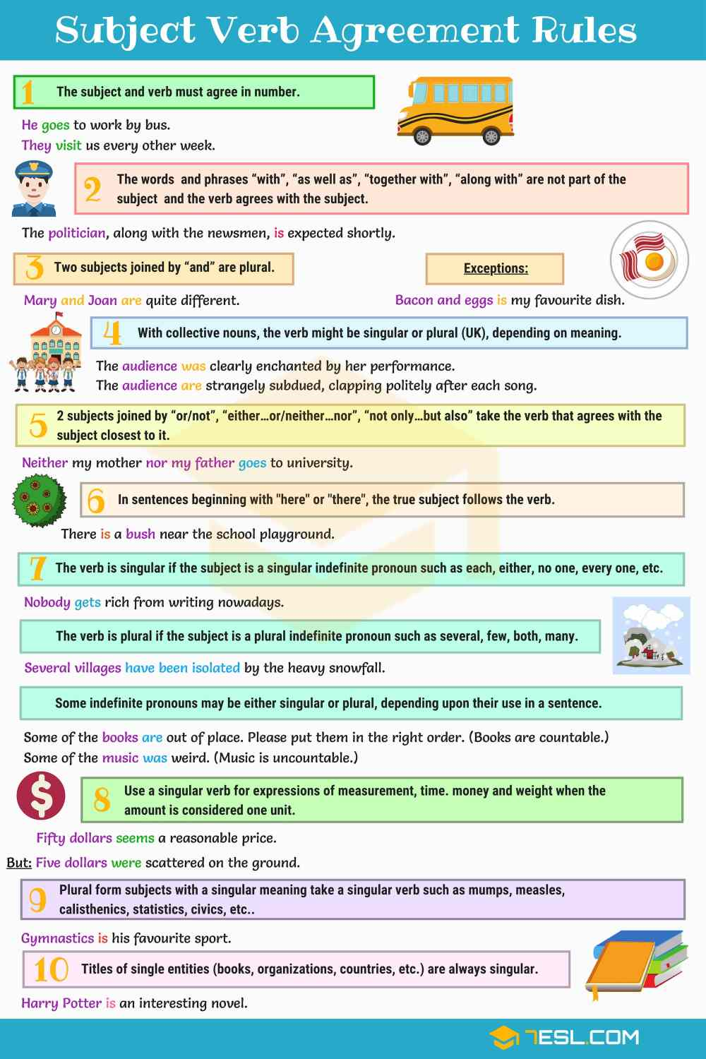 medium resolution of Subject Verb Agreement Rules and Useful Examples • 7ESL