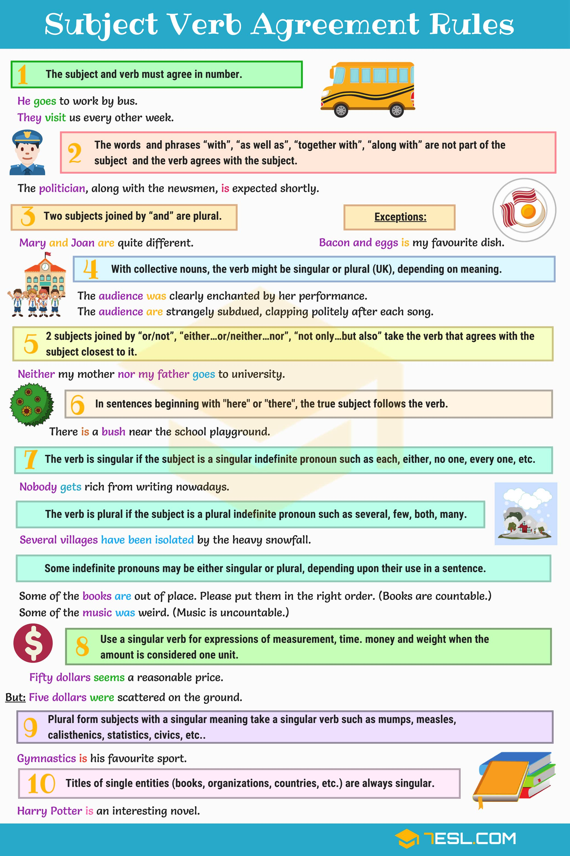 hight resolution of Subject Verb Agreement Rules and Useful Examples • 7ESL