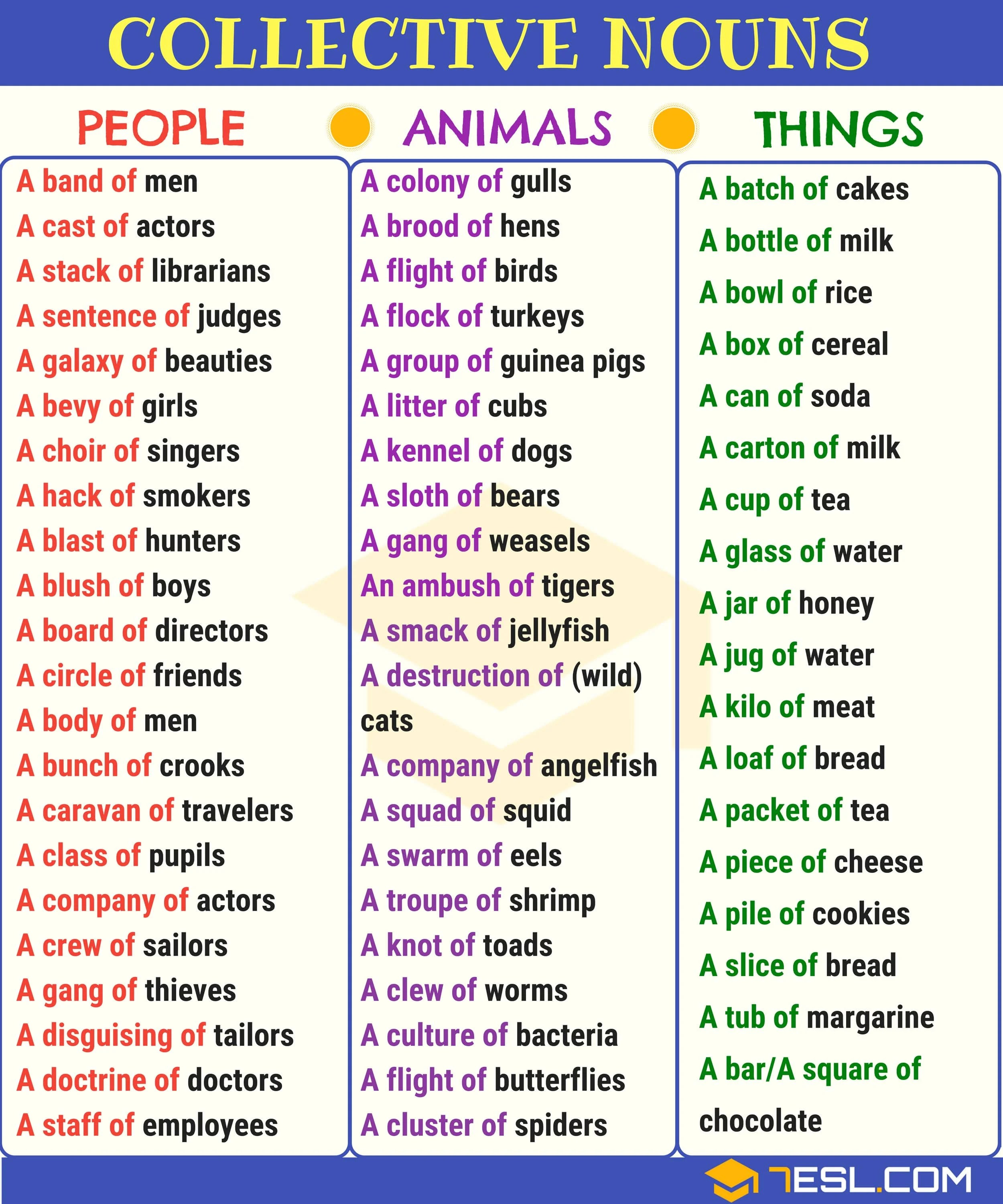Nouns What Is A Noun Useful Rules List Amp Examples