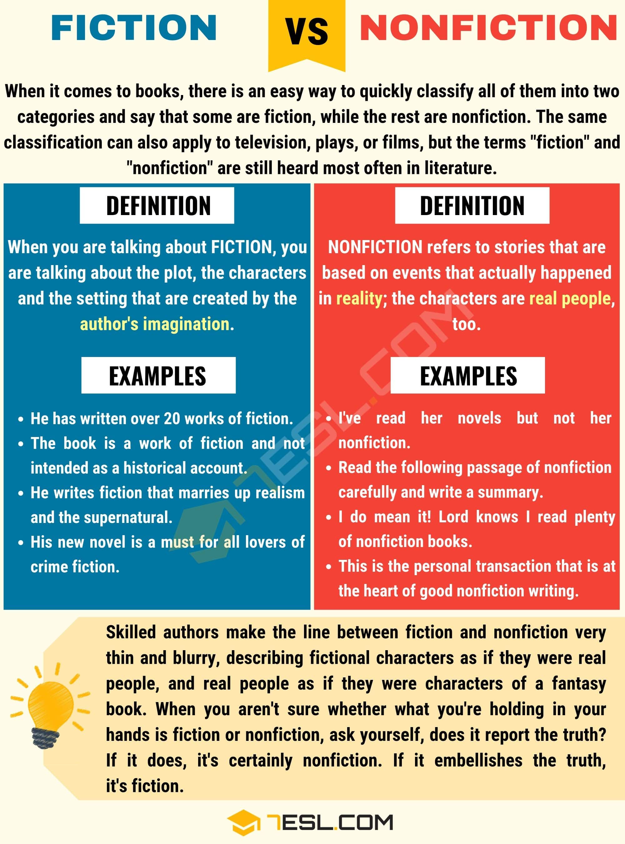 Fiction Vs Nonfiction Useful Difference Between Fiction