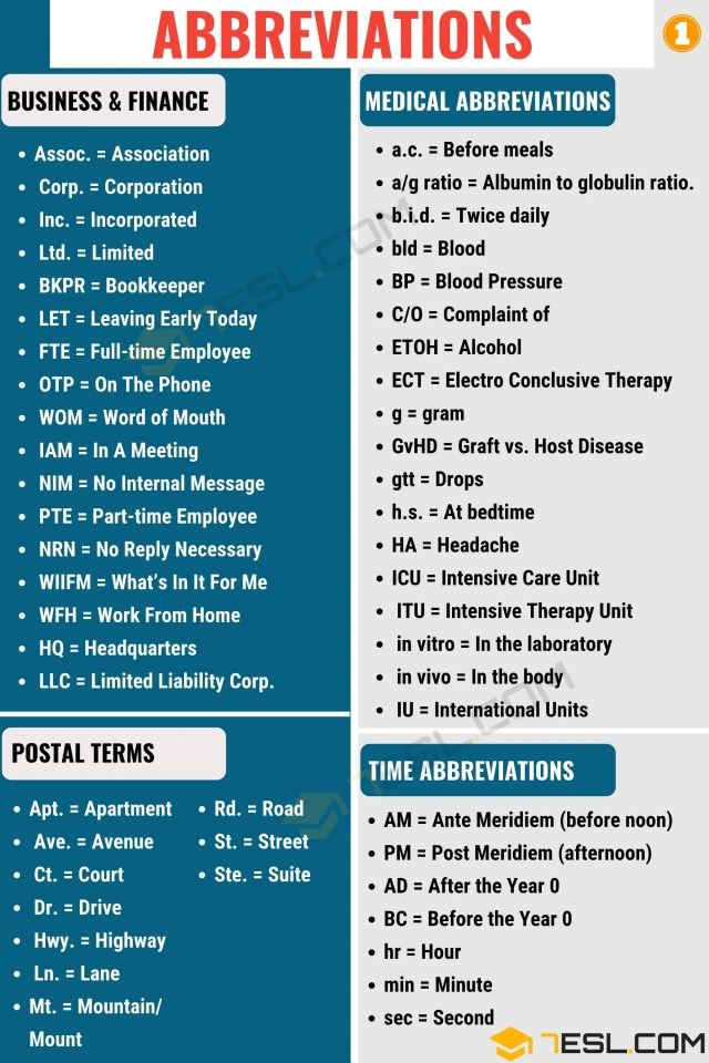 Abbreviation  A Big List Of Abbreviations In English • 9ESL