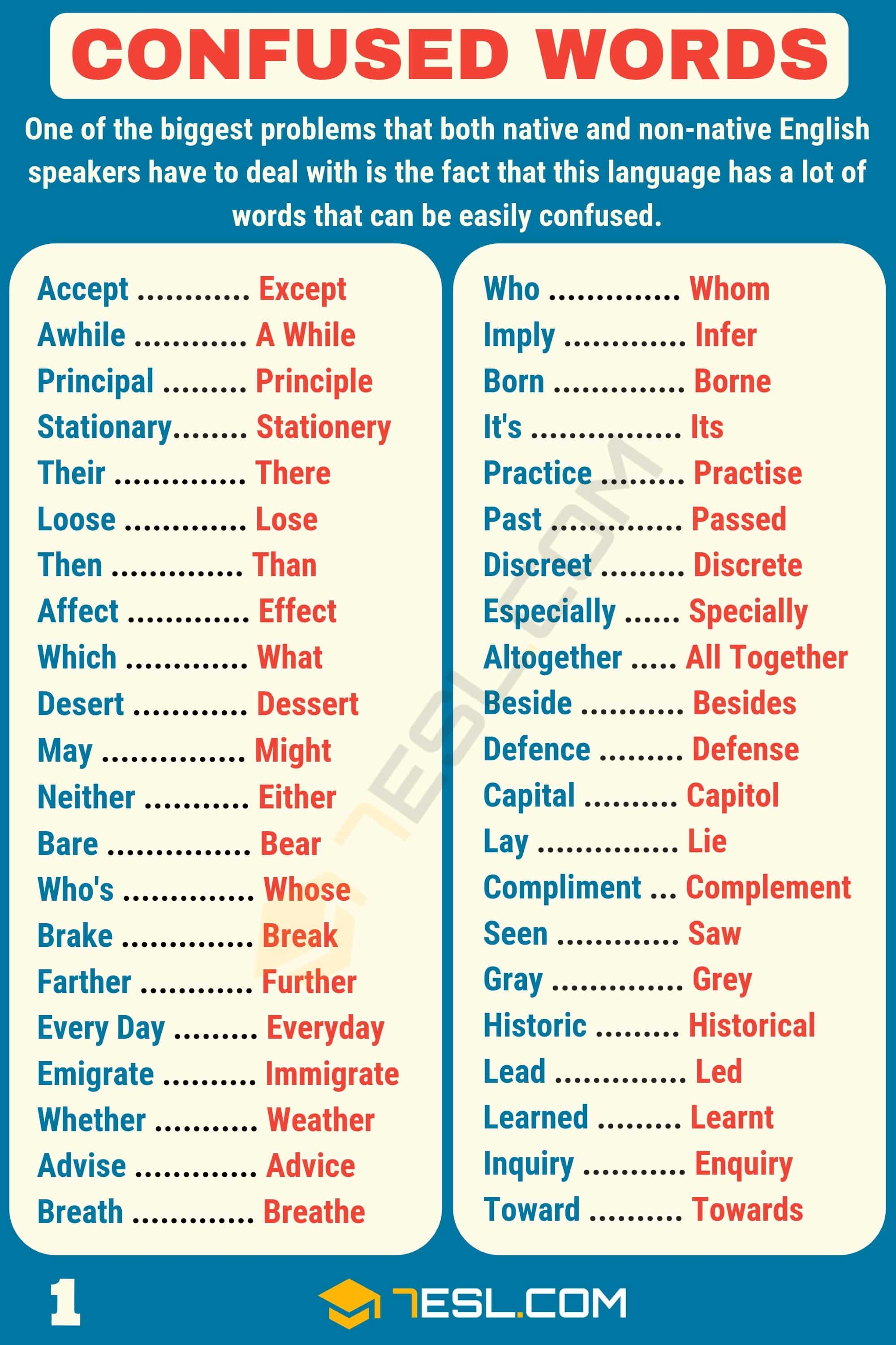 hight resolution of Commonly Confusd Words Worksheet   Printable Worksheets and Activities for  Teachers