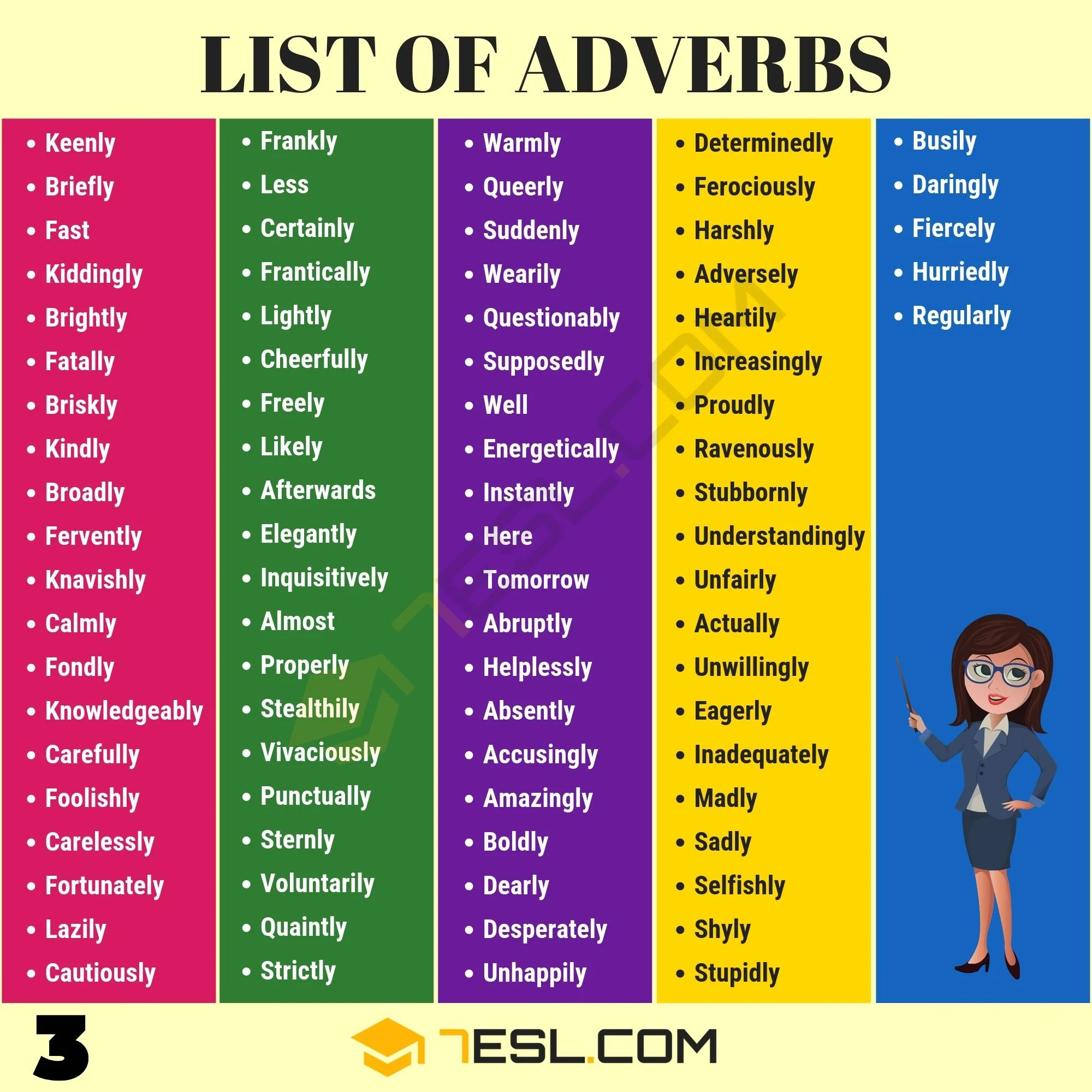 List Of Adverbs 250 Common Adverbs List With Useful