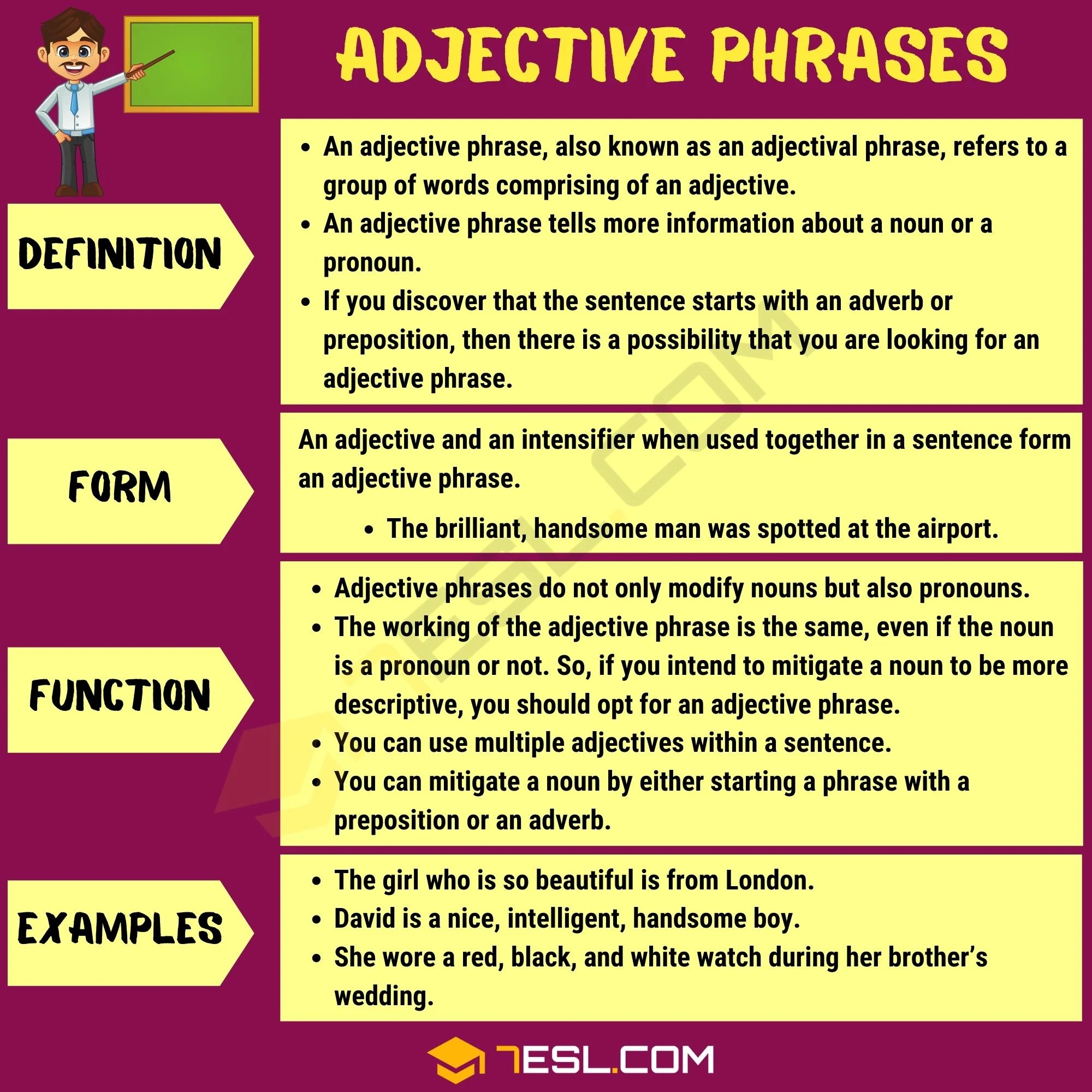 Adjective Phrase Definition And Useful Examples