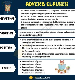 Adverb Clause: Types of Adverbial Clauses with Useful Examples • 7ESL [ 2000 x 2000 Pixel ]