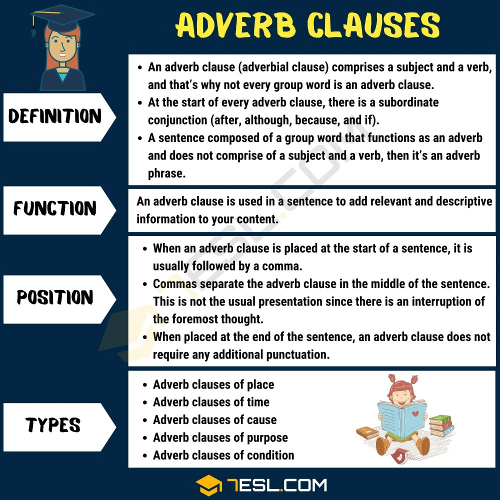 medium resolution of Adverb Clause: Types of Adverbial Clauses with Useful Examples • 7ESL