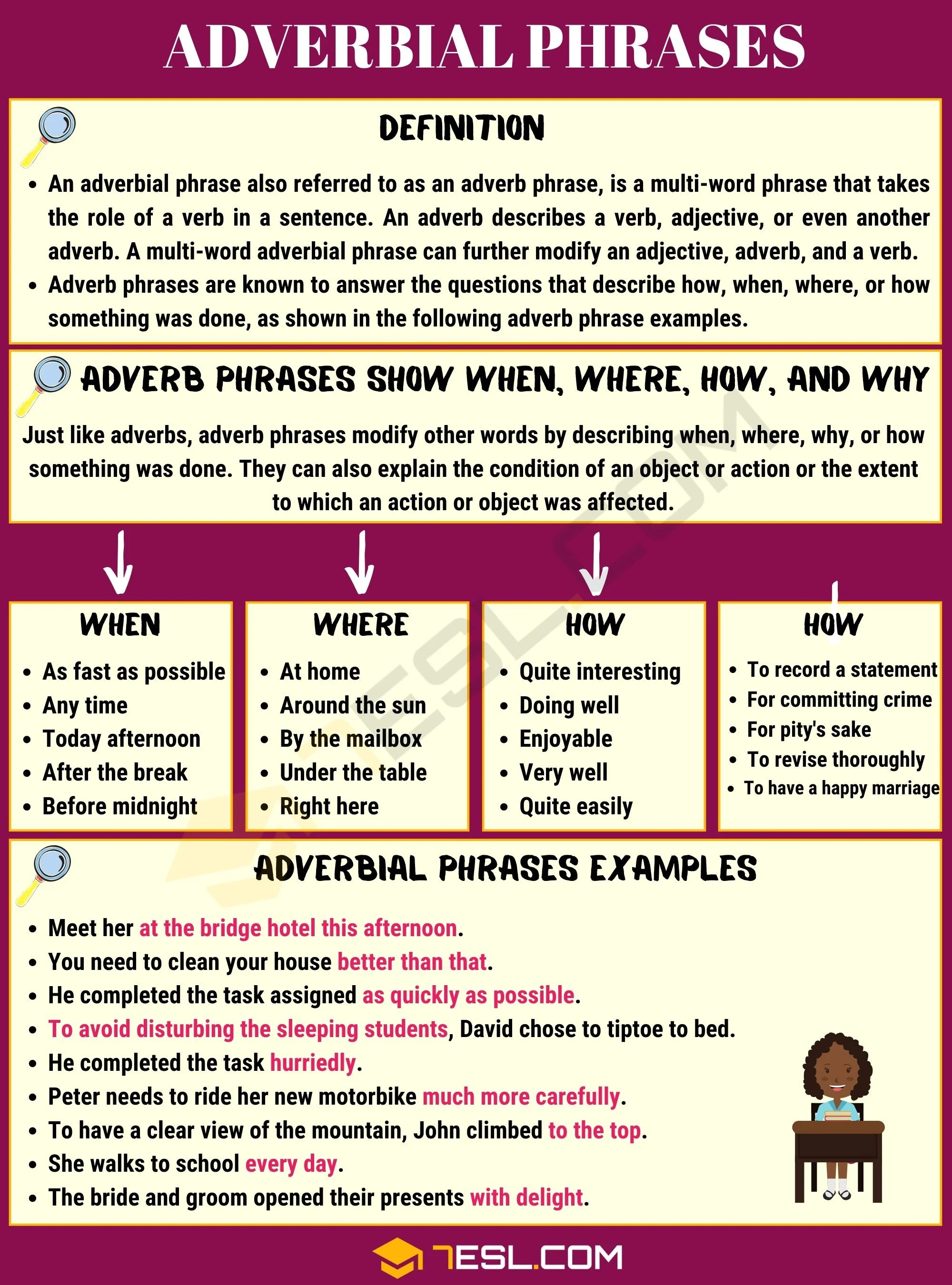 Adverbial Phrase Adverb Phrase Definition Usage And