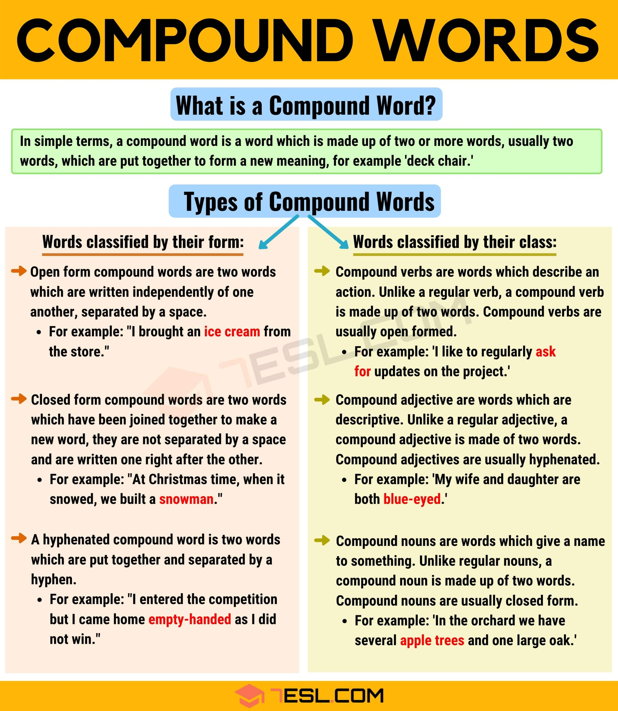 Compound Words List Of Compound Words With Different