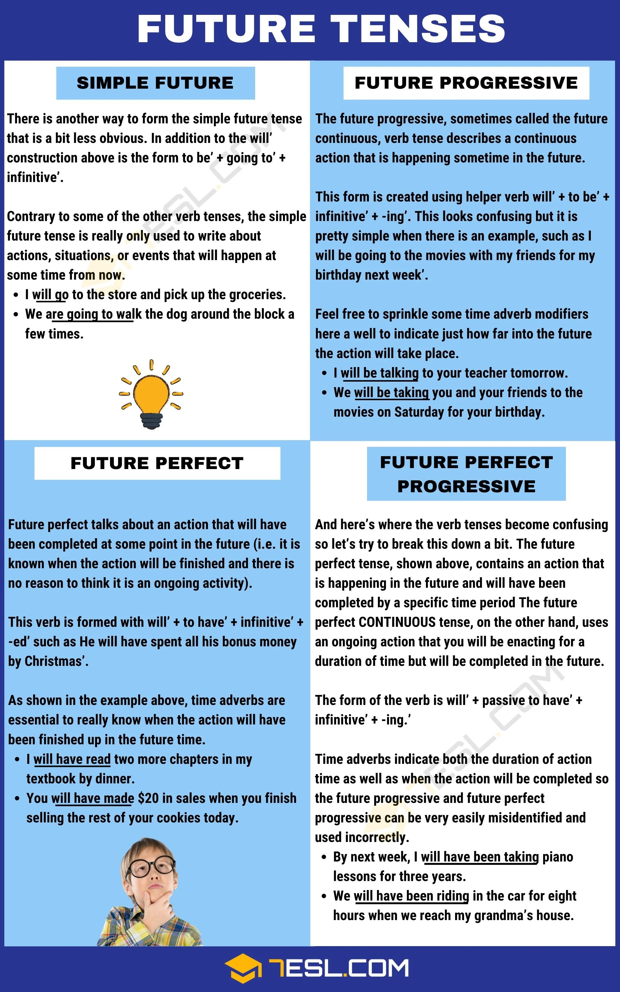Future Tense Definition Rules And Examples Of The 04