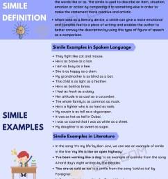 Meaning Metaphor Worksheet   Printable Worksheets and Activities for  Teachers [ 3000 x 2000 Pixel ]
