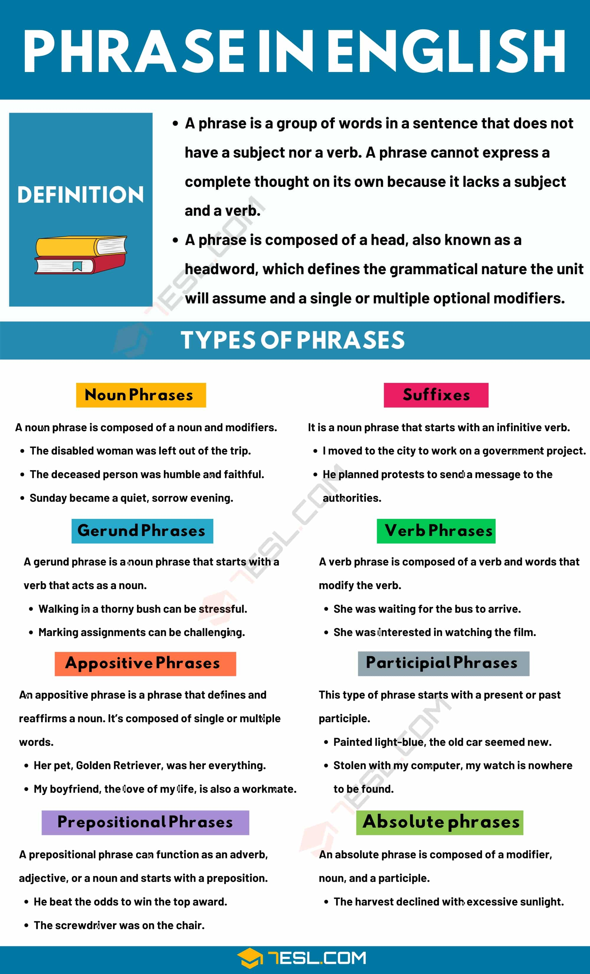 Phrase Definition Different Types With Useful Examples
