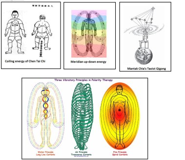 spiraling_energy