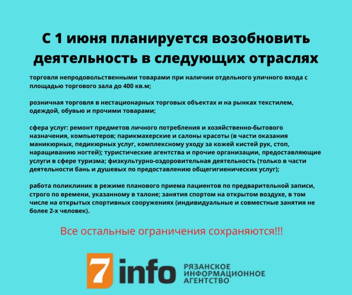 Какие ограничения отменят в Рязанской области с 1 июня