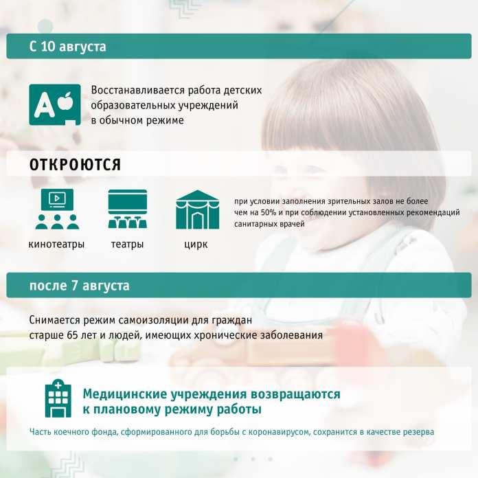 С 10 августа в Рязанской области откроются детсады и кинотеатры