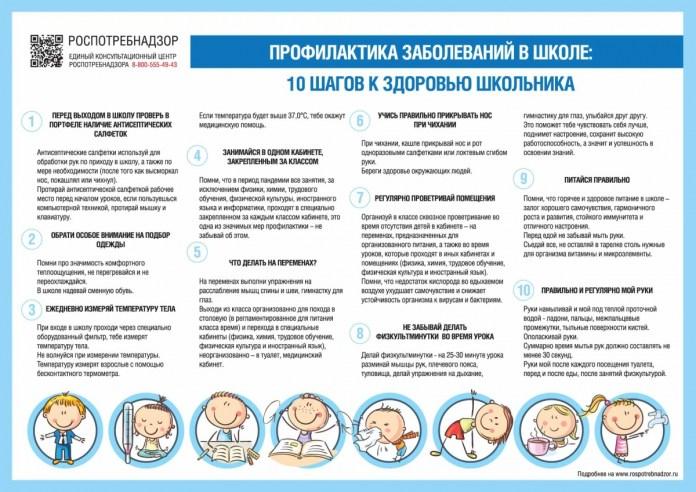 Роспотребнадзор рассказал о 10 шагах к здоровью школьника