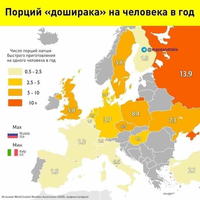 Россияне больше всех в Европе едят «Доширак» — исследование