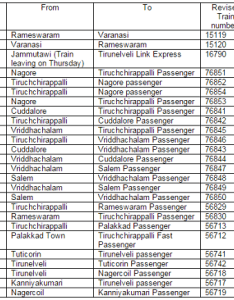 Image result for southern railway time table also soft version of summer special trains released by rh trichynews