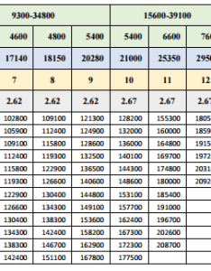th cpc pay matrix also distinctive features of  commission central rh thpaycommissionnews
