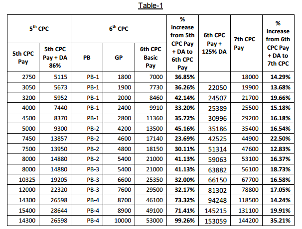 Gs 15 2018 Pay Scale Calculator  Payment Tables - Elanecdotario