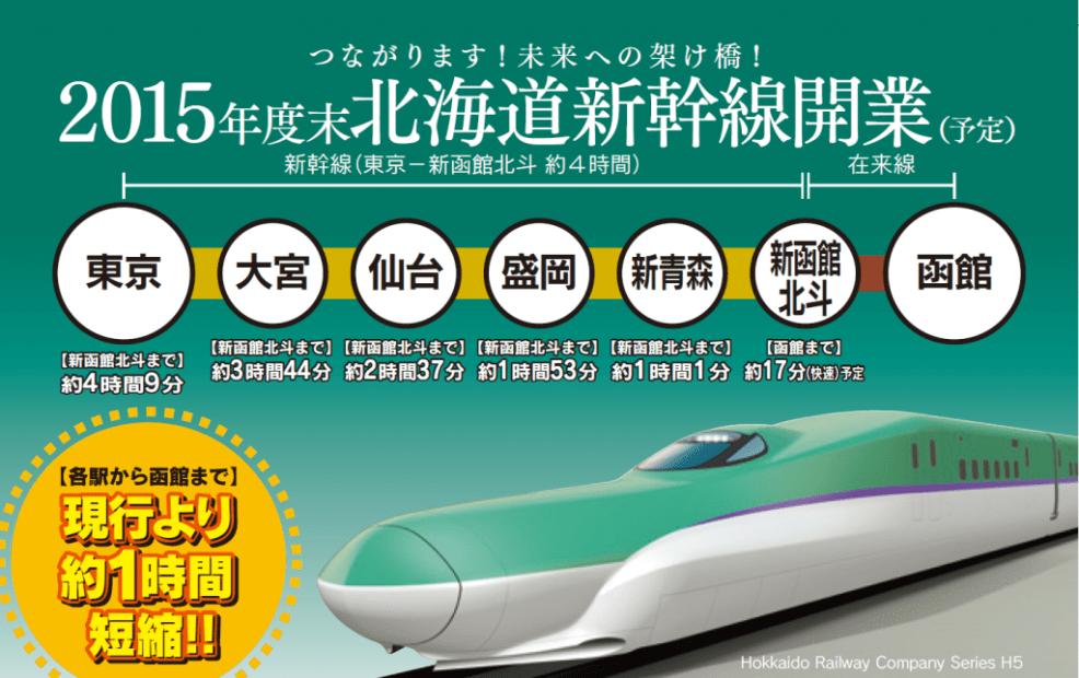 北海道新幹線開業