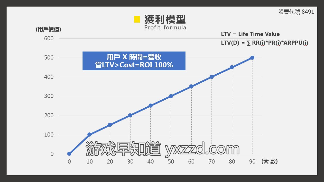 海外發行營銷首選──真好玩娛樂科技確認參展2019ChinaJoyBTOB-游戲早知道