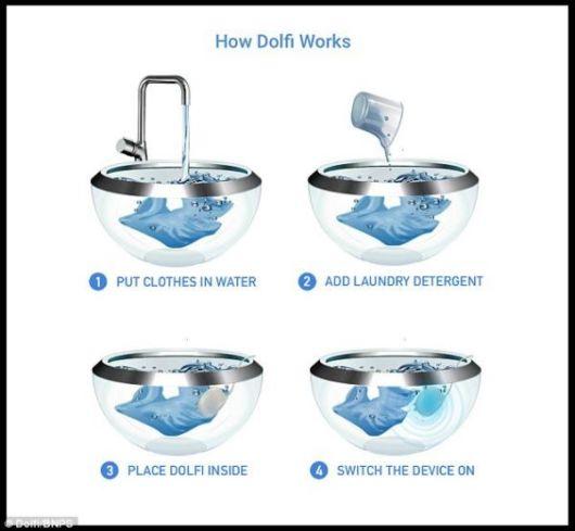 Next Gen Portable Washing Machine With Dolfi