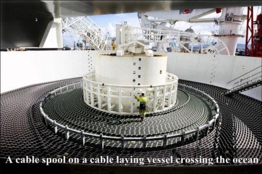 25 Amazing Feats Of Engineering