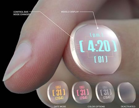 Timex Nail Watch: Get the Time on Your Nails