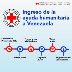 cruz roja 1