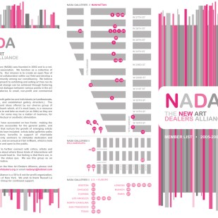 NADA Map