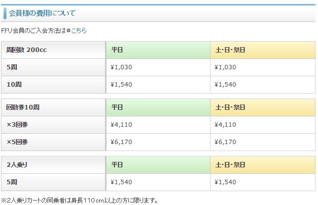 FireShot Capture 125 - カート・料金システム-プラン一覧}スポーツ走行-レンタルカート|レ_ - http___www.f-dream.jp_plan_sports.html