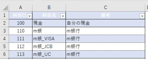 エクセル家計簿・複式簿記・テーブル